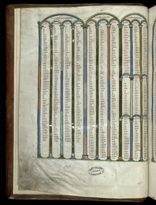 Canon tables. Trin MS B.5.3, f.1v.