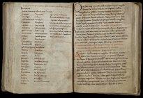 O.2.30: Part 3, copy of Regula St Benedicti