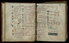 R.15.14: Pseudo-Boethius, Geometrica, etc</em